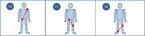 ilahinoor guideline 4 step by step
